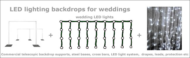 LCD fairy light backdrop system for hire